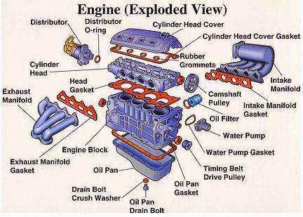 engine-components-diagram-engine-parts-e