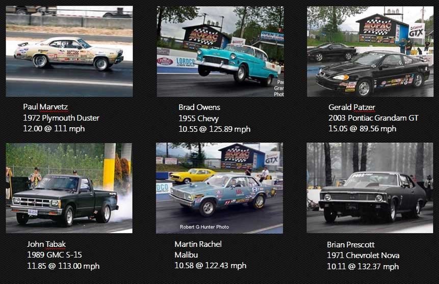 Past Winners of the Mopac Auto Supply Contingency Program