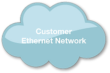 icon - ethernet.png