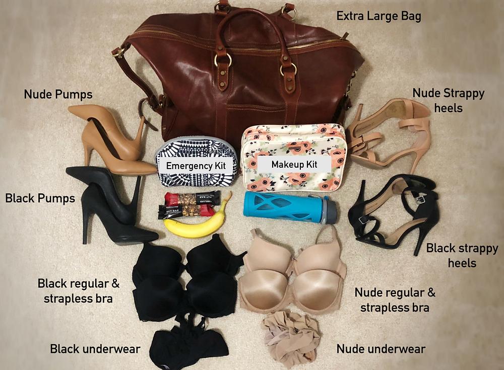 Model Bag necessities