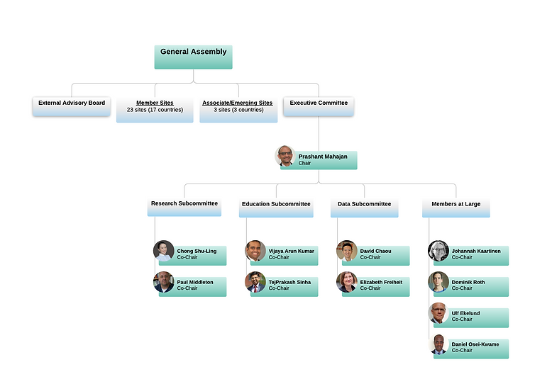 Org chart with pics.png