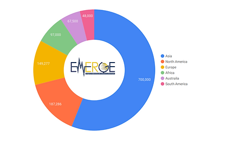 pie chart ED survey.png