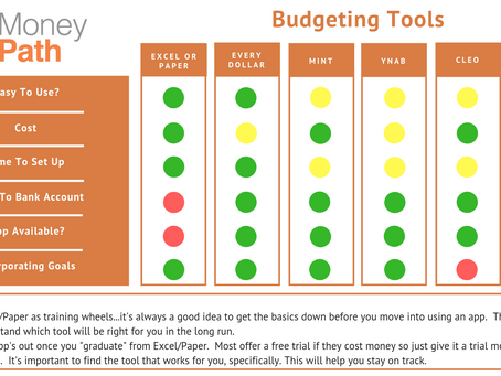 Which Budget Tool Is The Right One?