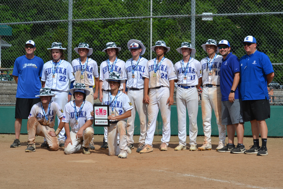 Eureka 177 defeats Rawlings Tigers 10-2 in the Championship game to win the GMB Bucket Bash