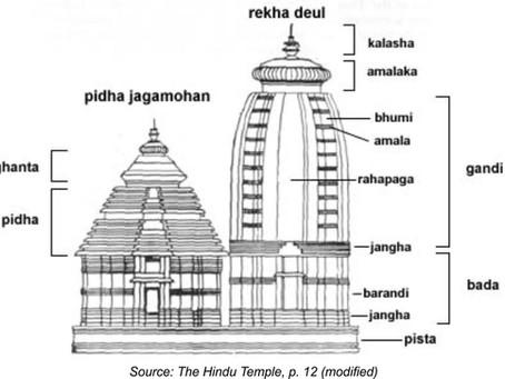 TEMPLE ARCHITECTURE OF INDIA |  ART & CULTURE | NATA COACHING IN BANGALORE
