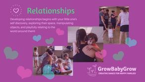 Celebrating Relationships