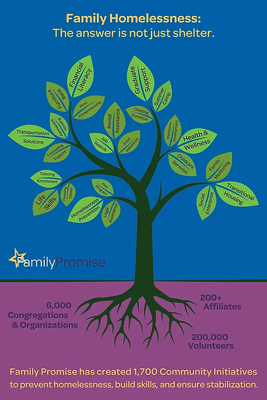Family Promise_tree_graphic_2019-1-min_j