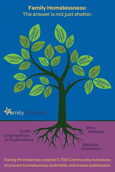 Family Promise_tree_graphic_2019-1-min_j