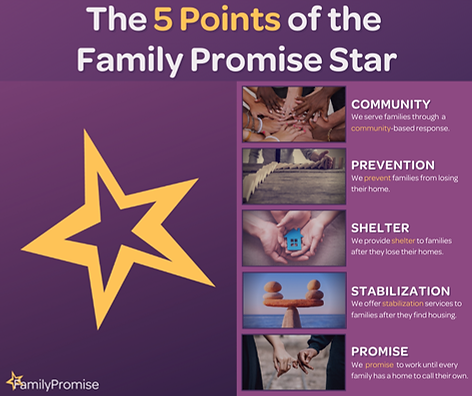 family promise star.png