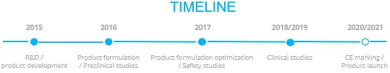 Timeline2021.PNG
