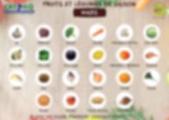 Calendrier des fruits et légumes de saison - MARS