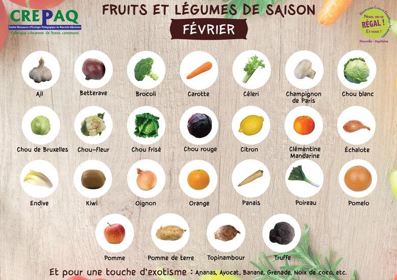 Calendrier des fruits et légumes de saison - FÉVRIER