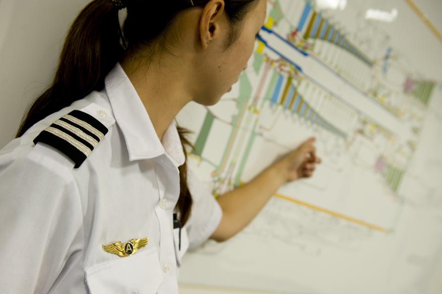Pilot training in aviation colleges.