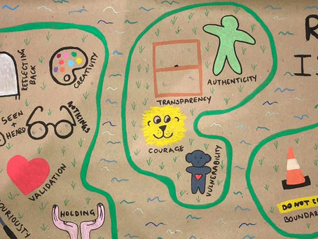 My Landscape of Learning Edges, Tools and Strengths