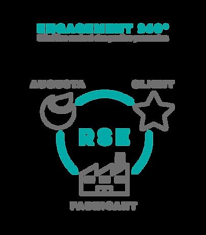 RSE2_Plan de travail 1.png