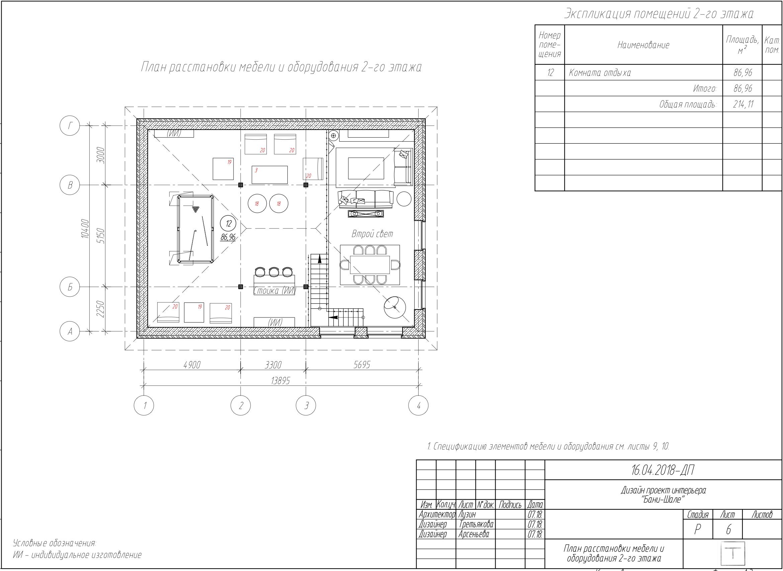 План Бани-Шале 2 этаж
