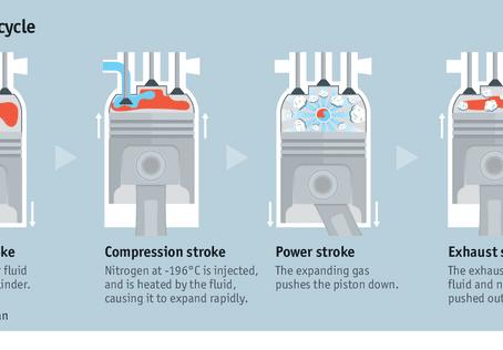 A Non-Polluting, Non-Electric Engine
