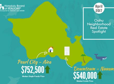 Oahu's April Real Estate Statistics