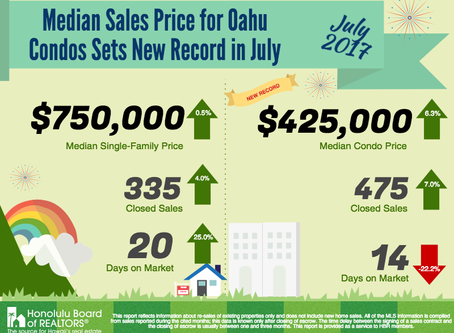 July Stats are in and set a new record!