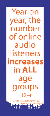 Listener numbers are increasing in all age groups
