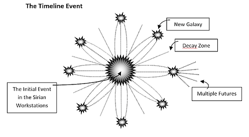 Timeline Event.png
