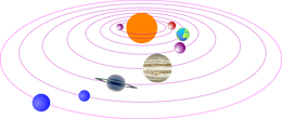 Solar System Planets.png