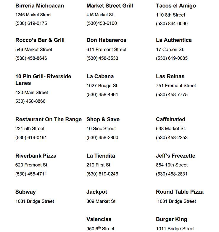 Restaurant list.png