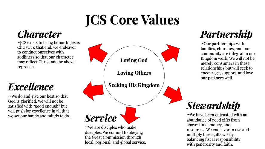 JCS Core Values.jpg