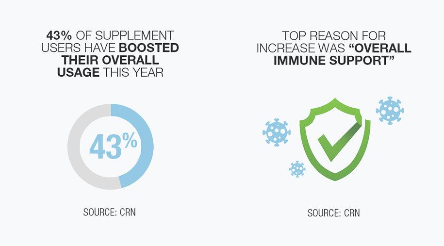 Neolife Supplement Immunity.jpg