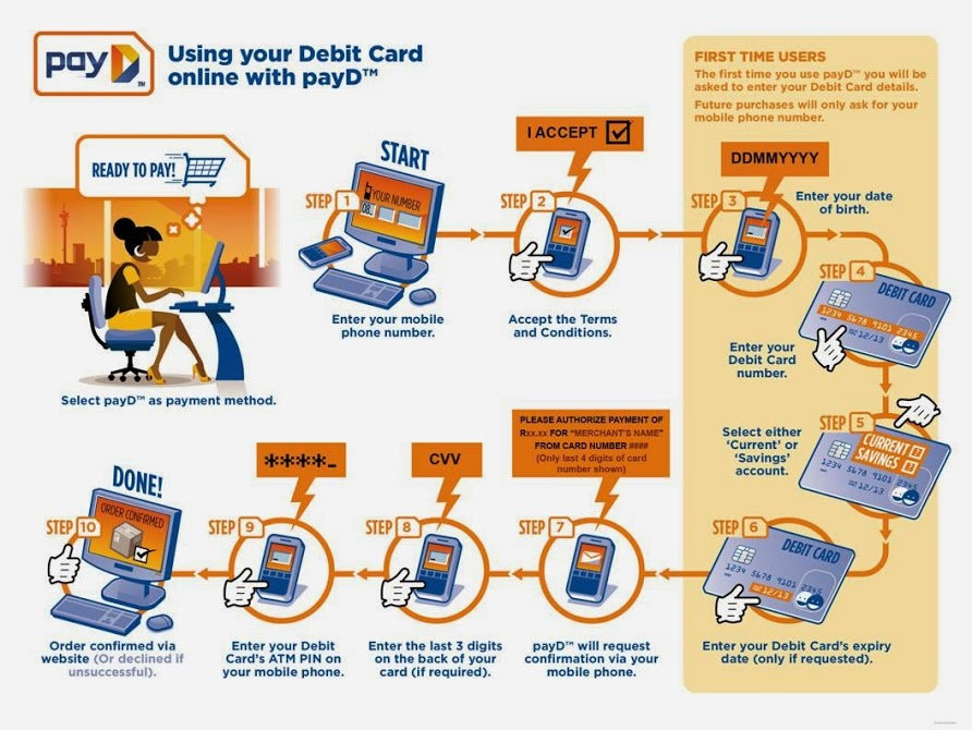 Annique payD shop and pay with Debit Card