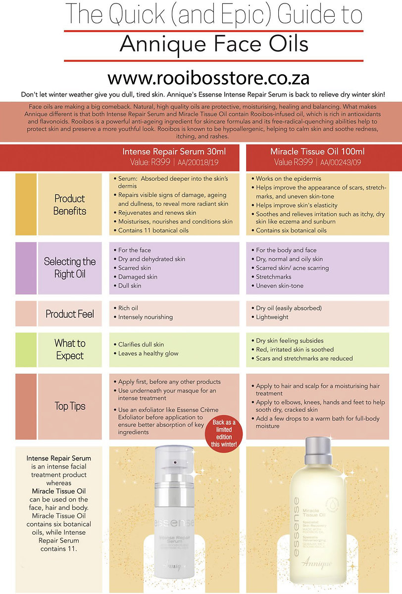 Annique Guide to Face Oils.jpg