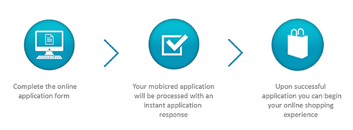 Mobicred Application www.onlinehealthstore.co.za South Africa
