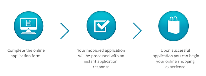 How to apply for Mobicred Account
