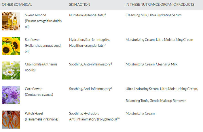 NutrianceIngredients2.jpg