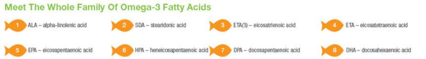 Neolife Omega 3 Fatty Acids