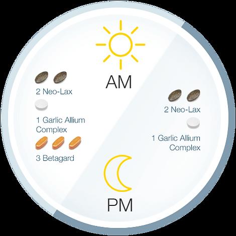 am_pm_chart.png