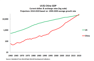 China & USA.png