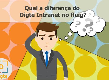 Qual a diferença de usar o plugin da Digte no fluig?