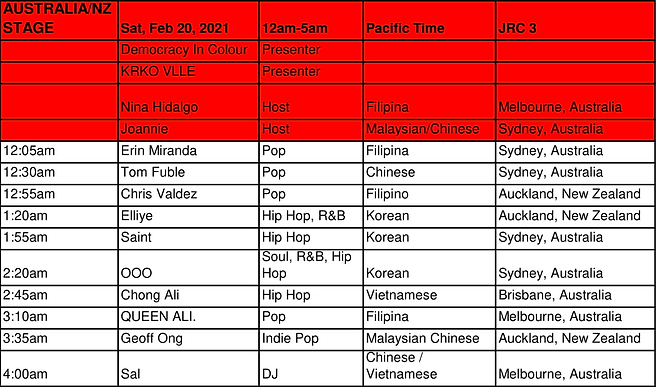 Australia NZ Stage Schedule.png