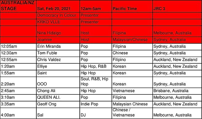 Australia NZ Stage Schedule.png