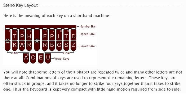 steno key layout.JPG