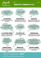 Thumbnail - unhelpful thinking styles.pn
