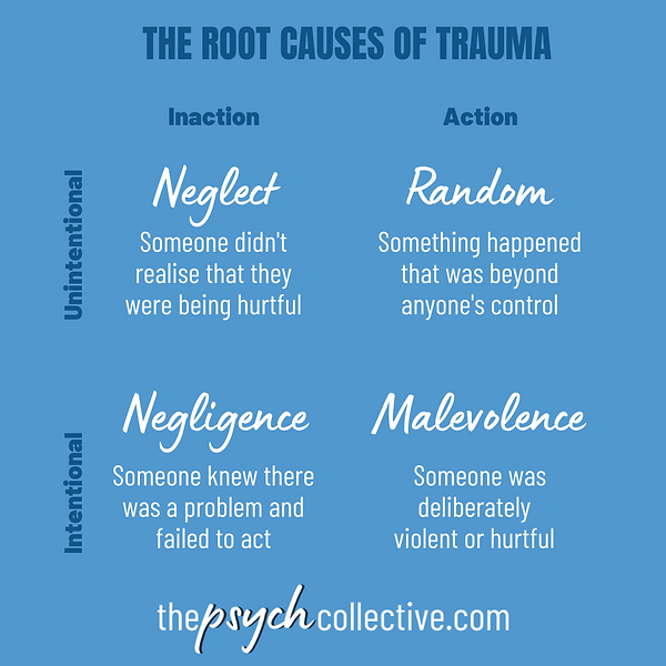 Root Causes of Trauma.png