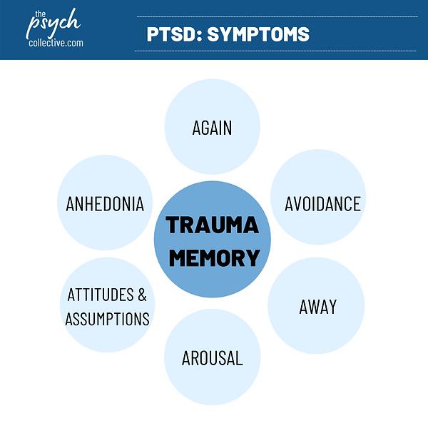 _SLIDE_ PTSD SYMPTOMS.png