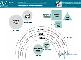 Thumbnail - Scheama Mode Diagram pdf.png