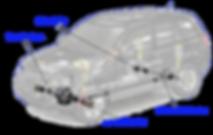 transmissio-and-clutch-repair