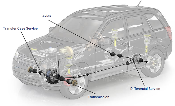 car_transmission_repair_service
