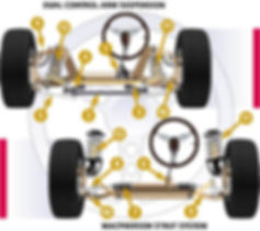 car_suspension_system