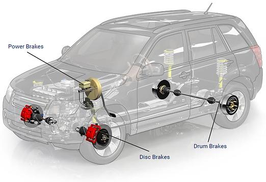 brake_systems