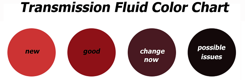 transmission_fluid_color_chart